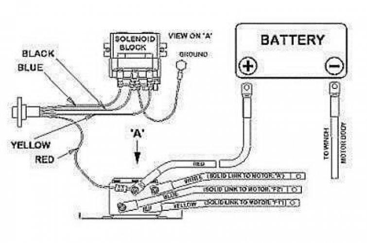 New  12v Contactor Heavyduty Solenoid Relay Wireless Remote Control Winch Warn